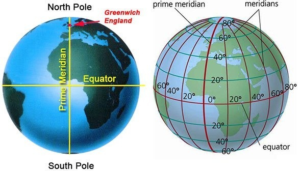 Time Zone Date and Time Prime Meridian